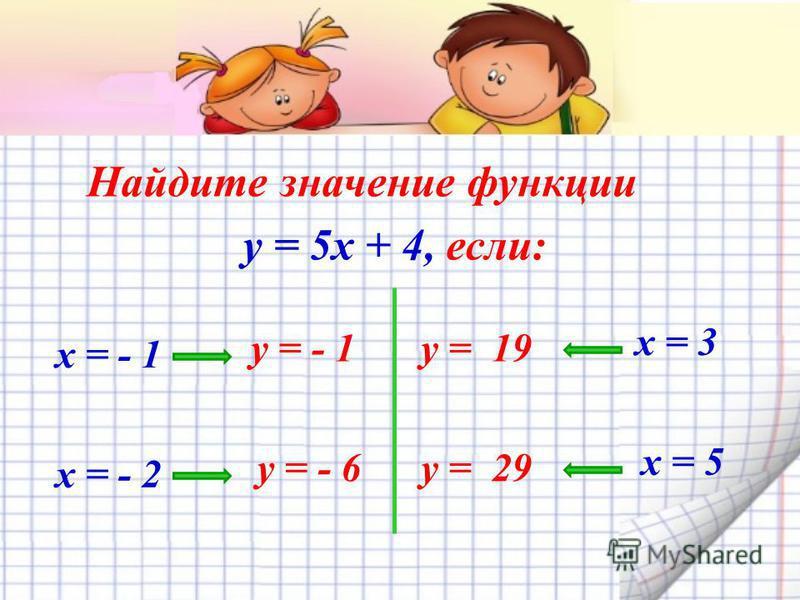 Найдите значение функции y = 5x + 4, если: х = - 1 х = - 2 х = 3 х = 5 y = - 1y = 19 y = - 6y = 29