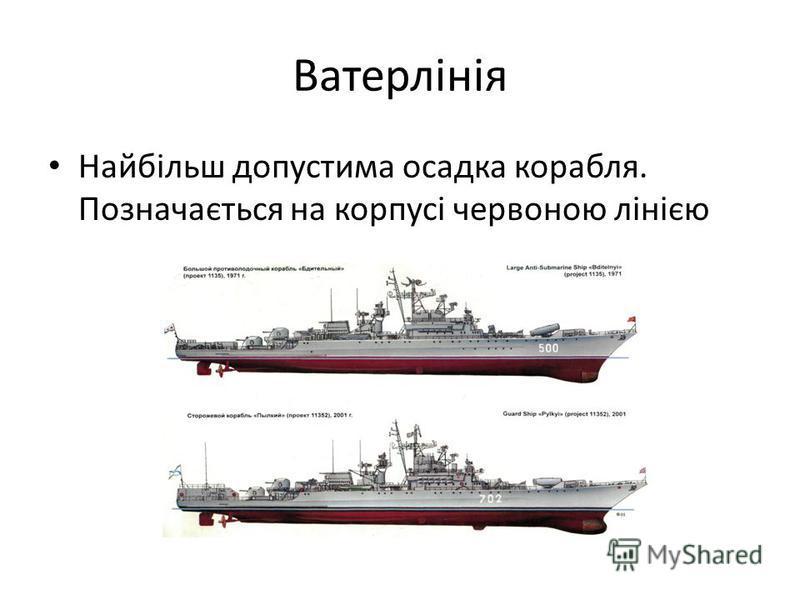 Ватерлінія Найбільш допустима осадка корабля. Позначається на корпусі червоною лінією