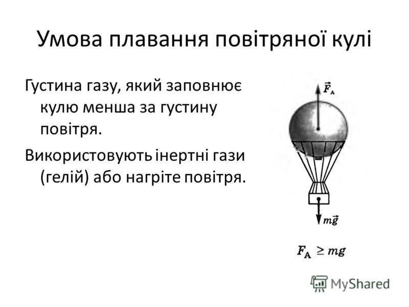 Умова плавання повітряної кулі Густина газу, який заповнює кулю менша за густину повітря. Використовують інертні гази (гелій) або нагріте повітря.