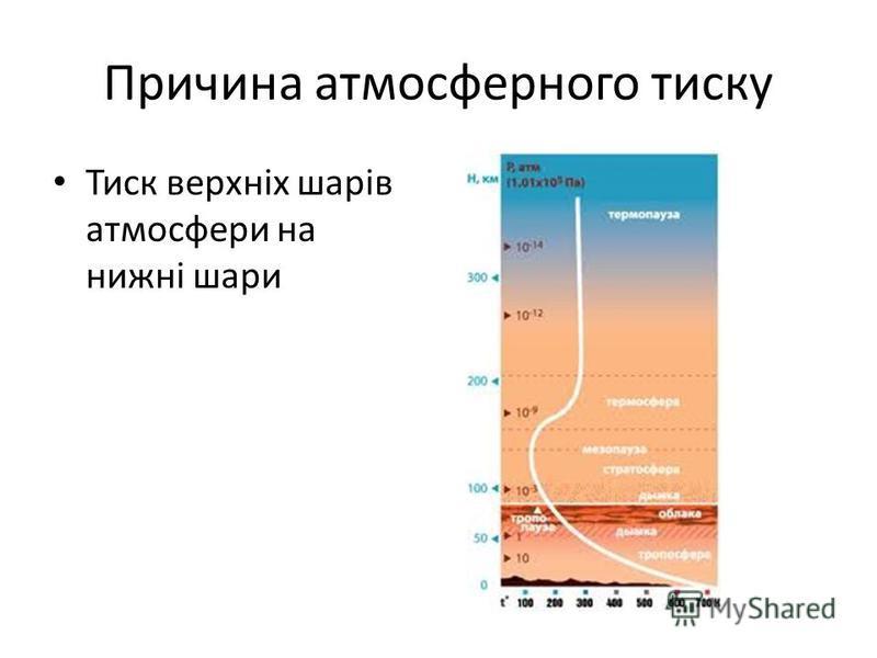 Причина атмосферного тиску Тиск верхніх шарів атмосфери на нижні шари