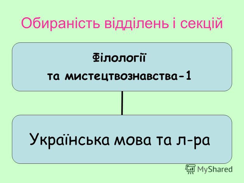 Обираність відділень і секцій Філології та мистецтвознавства-1 Українська мова та л- ра