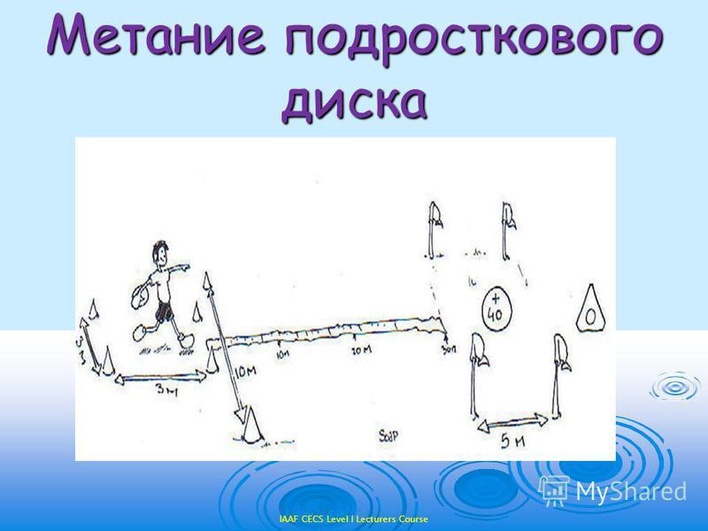 IAAF CECS Level I Lecturers Course Метание подросткового диска