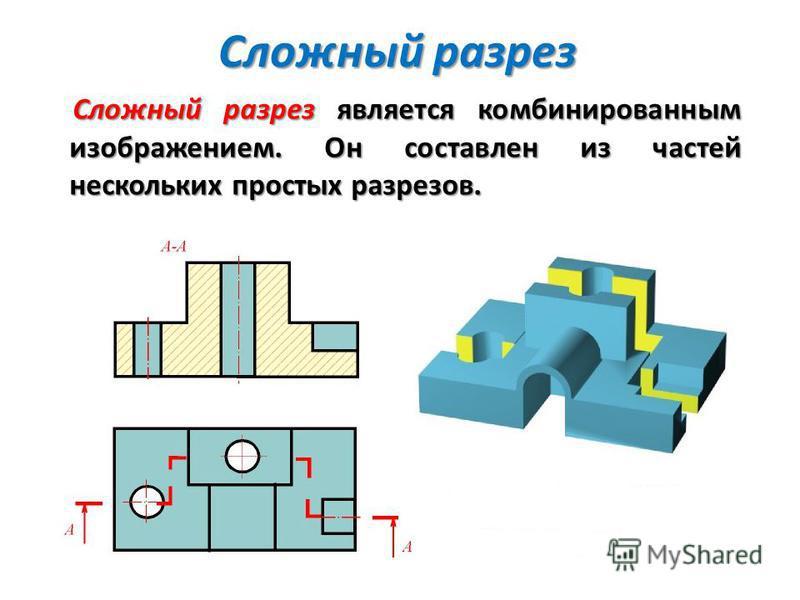 Сложный разрез Сложный разрез является комбинированным изображением. Он составлен из частей нескольких простых разрезов.