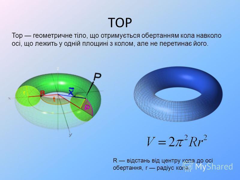 ТОР Тор геометричне тіло, що отримується обертанням кола навколо осі, що лежить у одній площині з колом, але не перетинає його. R відстань від центру кола до осі обертання, r радіус кола.