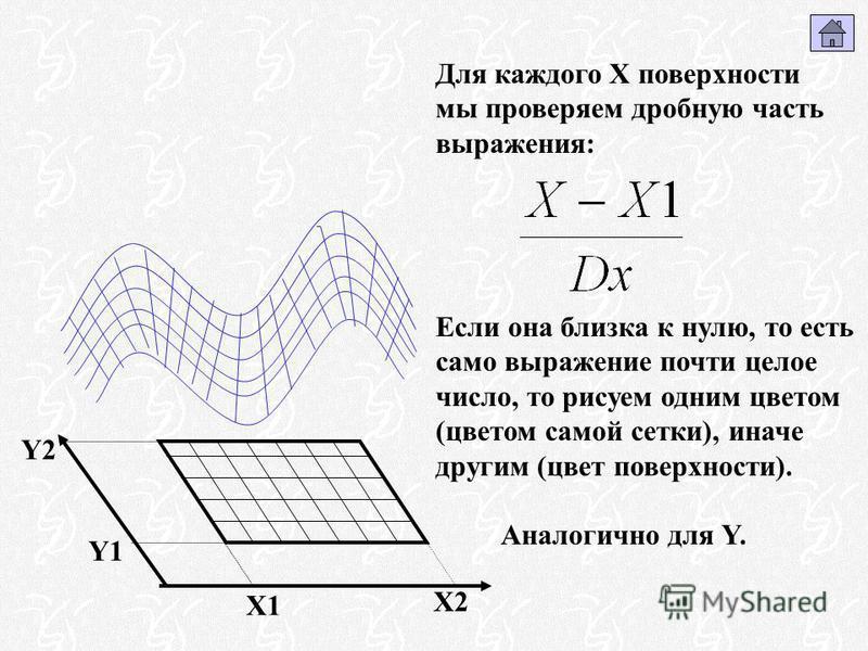 Для каждого X поверхности мы проверяем дробную часть выражения: Если она близка к нулю, то есть само выражение почти целое число, то рисуем одним цветом (цветом самой сетки), иначе другим (цвет поверхности). Аналогично для Y. X1 X2 Y1 Y2