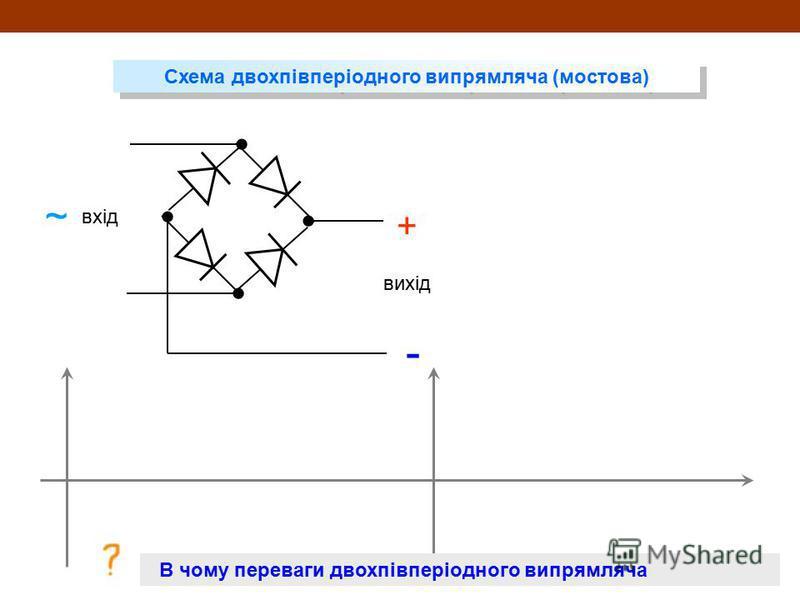 Схема двохпівперіодного випрямляча (мостова) вхід вихід В чому переваги двохпівперіодного випрямляча + - ~