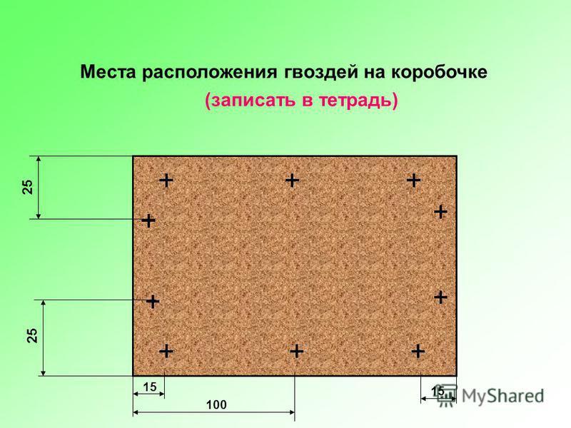 25 15 100 15 Места расположения гвоздей на коробочке (записать в тетрадь)