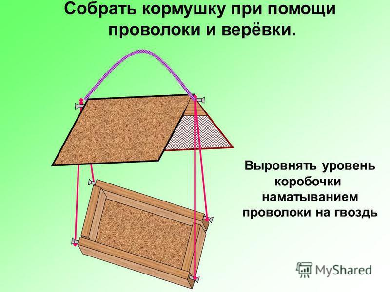 Собрать кормушку при помощи проволоки и верёвки. Выровнять уровень коробочки наматыванием проволоки на гвоздь