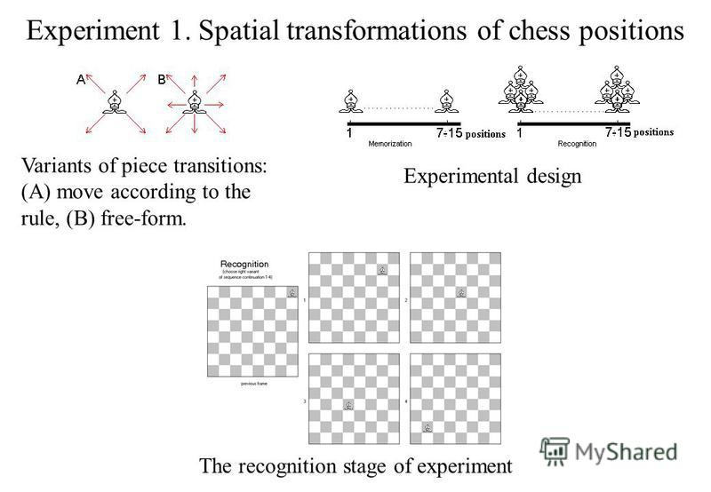 Experiment 1. Spatial transformations of chess positions Variants of piece transitions: (A) move according to the rule, (B) free-form. Experimental design The recognition stage of experiment