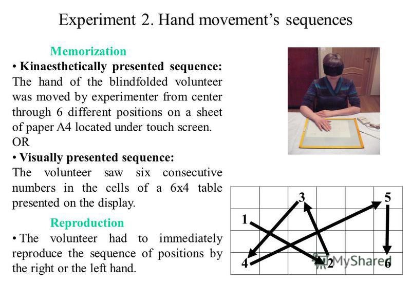 Experiment 2. Hand movements sequences Memorization Kinaesthetically presented sequence: The hand of the blindfolded volunteer was moved by experimenter from center through 6 different positions on a sheet of paper A4 located under touch screen. OR V