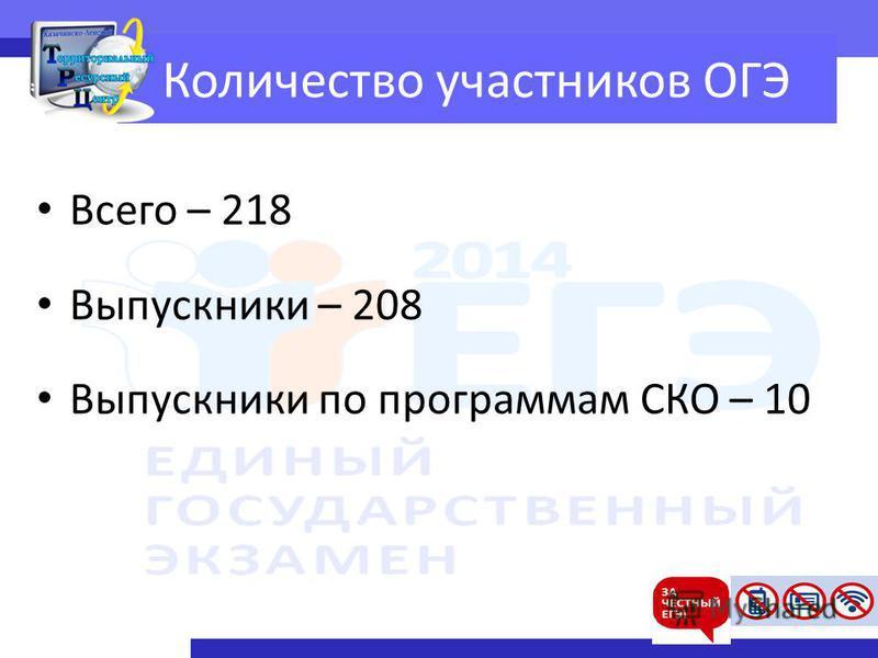 Количество участников ОГЭ Всего – 218 Выпускники – 208 Выпускники по программам СКО – 10
