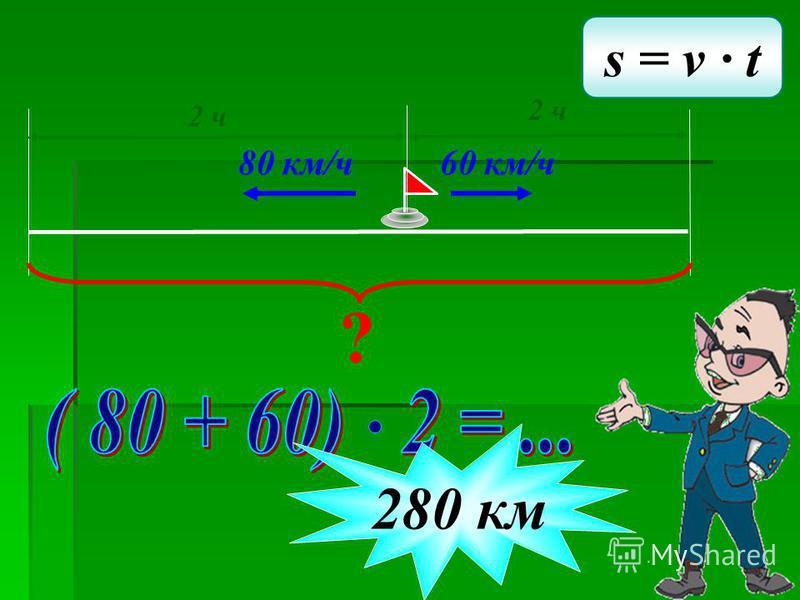 s = v t ? 2 ч 80 км/ч 60 км/ч 2 ч 280 км
