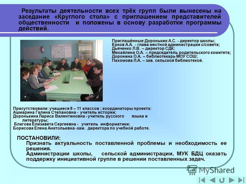 Результаты деятельности всех трёх групп были вынесены на заседание «Круглого стола» с приглашением представителей общественности и положены в основу разработки программы действий. Присутствовали: учащиеся 8 – 11 классов ; координаторы проекта: Ашмари