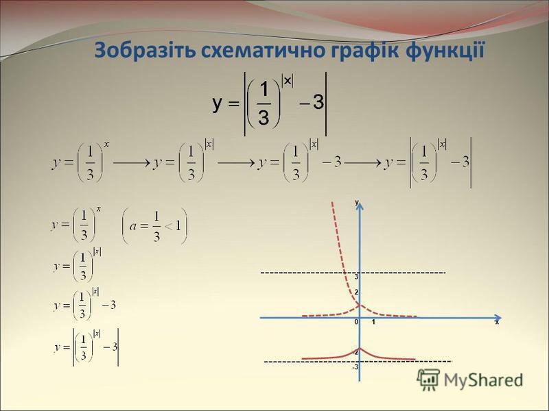 y 3 2 01x -3 Зобразіть схематично графік функції
