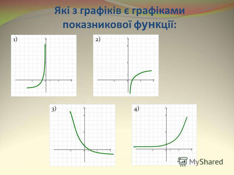 Які з графіків є графіками показникової ф унк ції: 1)2) 3)4)