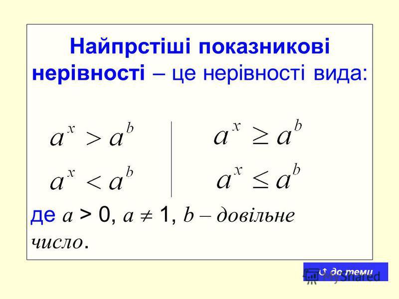 Найпрстіші показникові нерівності – це нерівності вида: де a > 0, a 1, b – довільне число. до теми