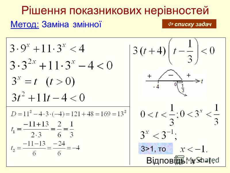 Рішення показникових нерівностей Метод: Заміна змінної Відповідь: х < -1. 3>1, то списку задач