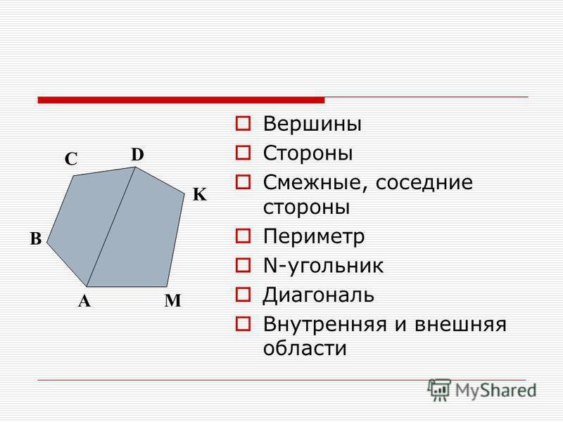 Вершины Стороны Смежные, соседние стороны Периметр N-угольник Диагональ Внутренняя и внешняя области A B C D K M