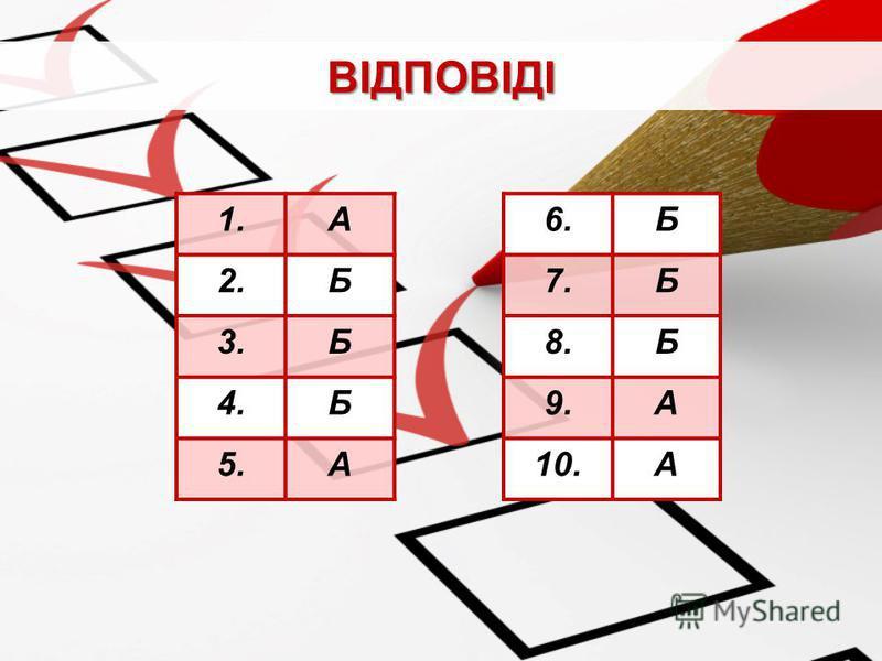 ВІДПОВІДІ 1.А6.Б 2.Б7.Б 3.Б8.Б 4.Б9.А 5.А10.А