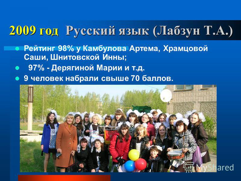 2009 год Русский язык (Лабзун Т.А.) Рейтинг 98% у Камбулова Артема, Храмцовой Саши, Шнитовской Инны; 97% - Дерягиной Марии и т.д. 9 человек набрали свыше 70 баллов.