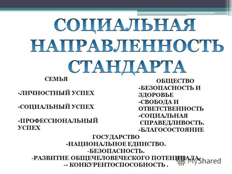 СЕМЬЯ -ЛИЧНОСТНЫЙ УСПЕХ -СОЦИАЛЬНЫЙ УСПЕХ -ПРОФЕССИОНАЛЬНЫЙ УСПЕХ ОБЩЕСТВО -БЕЗОПАСНОСТЬ И ЗДОРОВЬЕ -СВОБОДА И ОТВЕТСТВЕННОСТЬ -СОЦИАЛЬНАЯ СПРАВЕДЛИВОСТЬ. -БЛАГОСОСТОЯНИЕ ГОСУДАРСТВО -НАЦИОНАЛЬНОЕ ЕДИНСТВО. -БЕЗОПАСНОСТЬ. -РАЗВИТИЕ ОБЩЕЧЕЛОВЕЧЕСКОГО