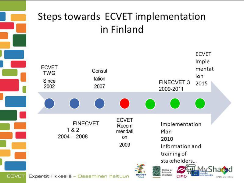 Steps towards ECVET implementation in Finland ECVET Imple mentat ion 2015 Implementation Plan 2010 Information and training of stakeholders…
