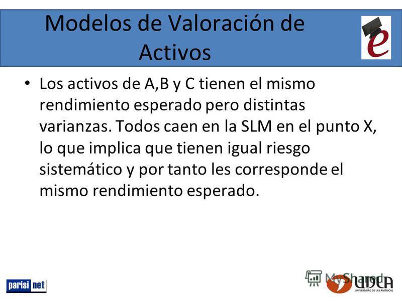 Modelos de Valoración de Activos Los activos de A,B y C tienen el mismo rendimiento esperado pero distintas varianzas. Todos caen en la SLM en el punto X, lo que implica que tienen igual riesgo sistemático y por tanto les corresponde el mismo rendimi