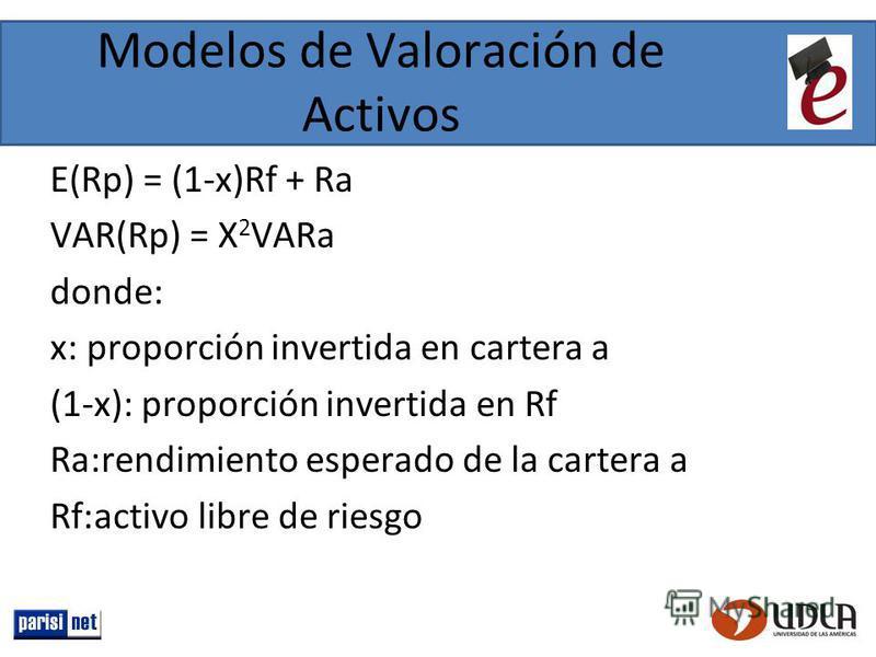 Modelos de Valoración de Activos E(Rp) = (1-x)Rf + Ra VAR(Rp) = X 2 VARa donde: x: proporción invertida en cartera a (1-x): proporción invertida en Rf Ra:rendimiento esperado de la cartera a Rf:activo libre de riesgo