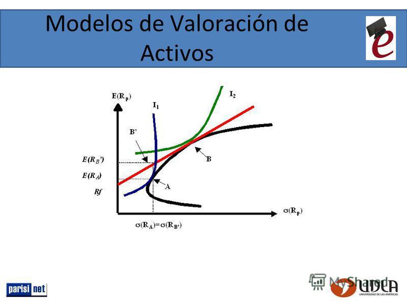 Modelos de Valoración de Activos