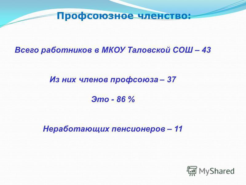 Всего работников в МКОУ Таловской СОШ – 43 Из них членов профсоюза – 37 Это - 86 % Неработающих пенсионеров – 11 Профсоюзное членство: