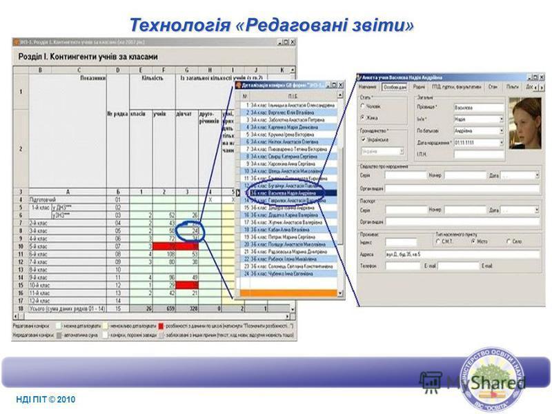 Технологія «Редаговані звіти» НДІ ПІТ © 2010