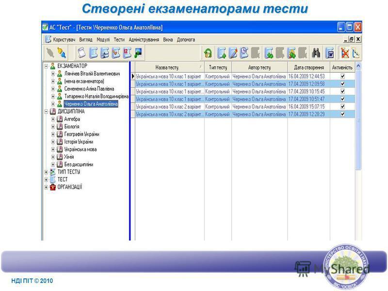 Створені екзаменаторами тести НДІ ПІТ © 2010