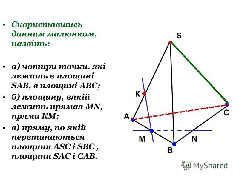 Скориставшись данним малюнком, назвіть: а) чотири точки, які лежать в площині SAB, в площині АВС; б) площину, вякій лежить прямая MN, пряма КМ; в) пряму, по якій перетинаються площини ASC і SBC, площини SAC і CAB. К А В М S N C