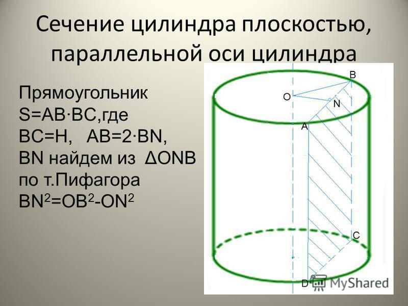 Осевое сечение S ос.сеч =2RH 2R H Сечение цилиндра плоскостью, проходящей через ось цилиндра, называется осевым сечением.