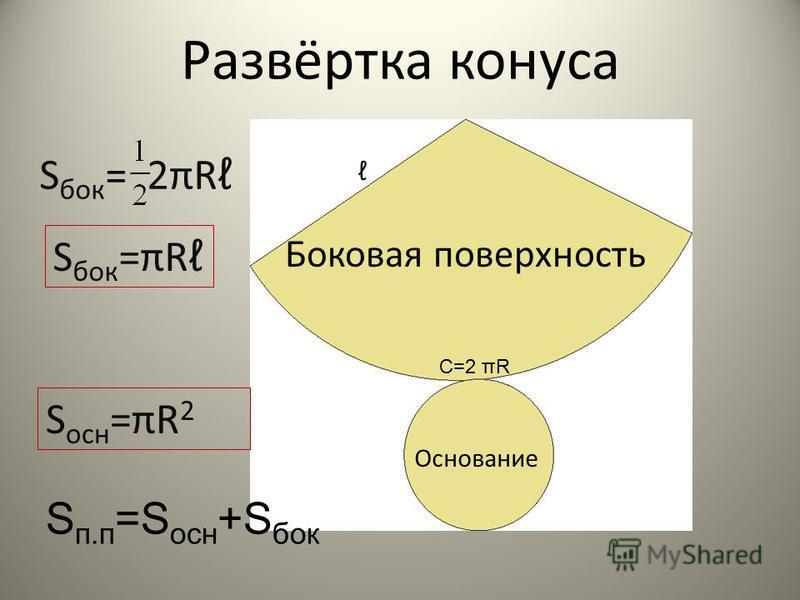 Сечения конуса Плоскостью, проходящей через вершину на расстоянии от центра основания Плоскостью, параллельной основанию