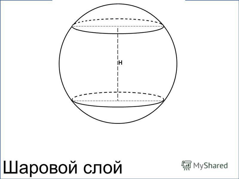 H Шаровой секмент Sш.сек=2πRH