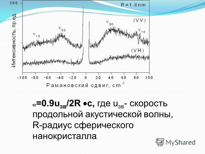 =0.9u зв /2R с, где u зв - скорость продольной акустической волны, R-радиус сферического нанокристалла.