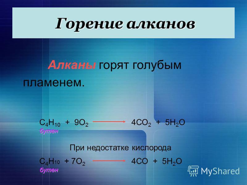 Горение алканов Алканы горят голубым пламенем. С 4 Н 10 + 9О 2 4СО 2 + 5Н 2 О бутен бутен При недостатке кислорода С 4 Н 10 + 7О 2 4СО + 5Н 2 О бутен бутен