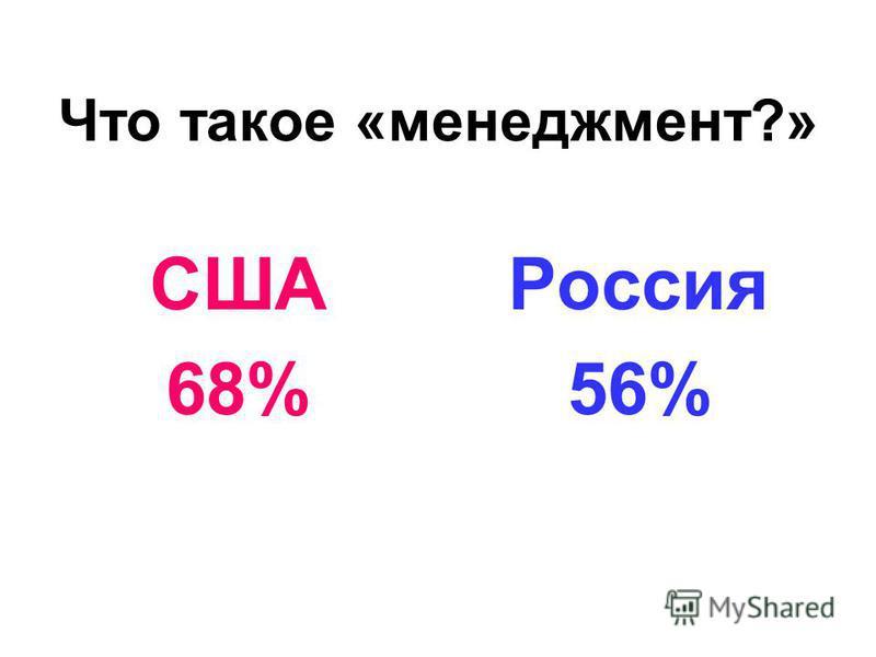 Что такое «менеджмент?» США 68% Россия 56%
