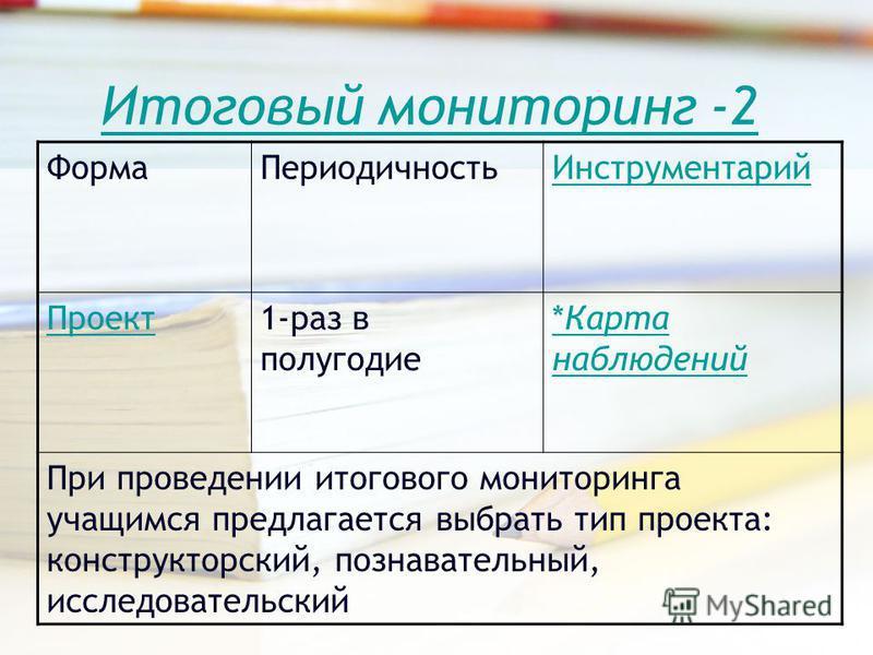 Итоговый мониторинг -2 Форма ПериодичностьИнструментарий Проект 1-раз в полугодие *Карта наблюдений При проведении итогового мониторинга учащимся предлагается выбрать тип проекта: конструкторский, познавательный, исследовательский