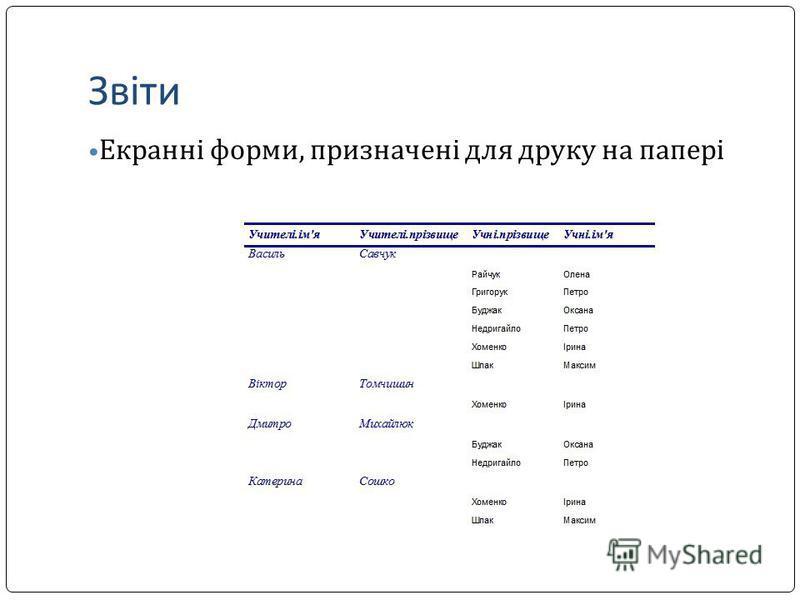 Звіти Екранні форми, призначені для друку на папері