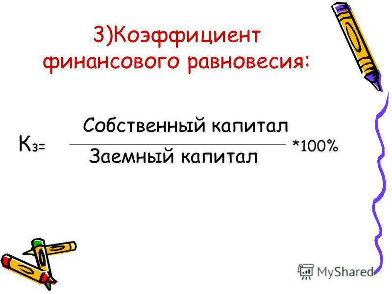 3)Коэффициент финансового равновесия: К з= *100% Собственный капитал Заемный капитал