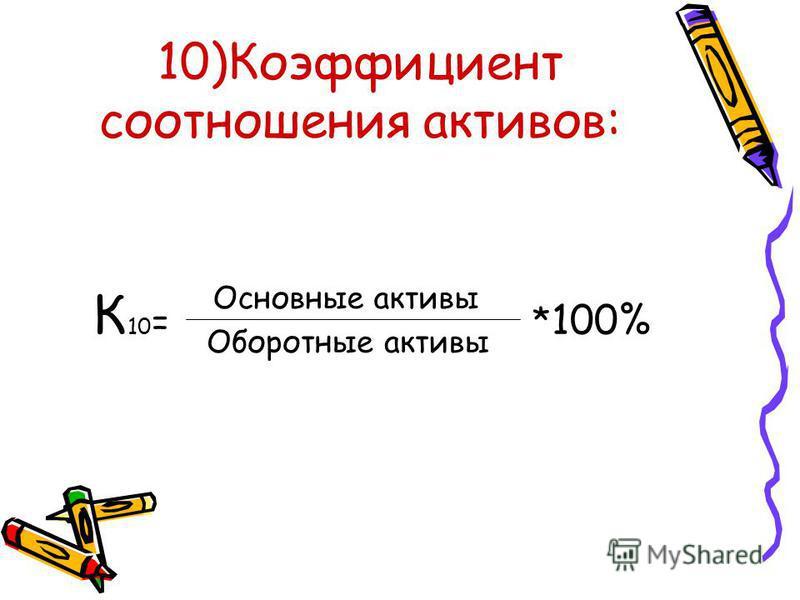 10)Коэффициент соотношения активов: К 10 = * 100% Основные активы Оборотные активы