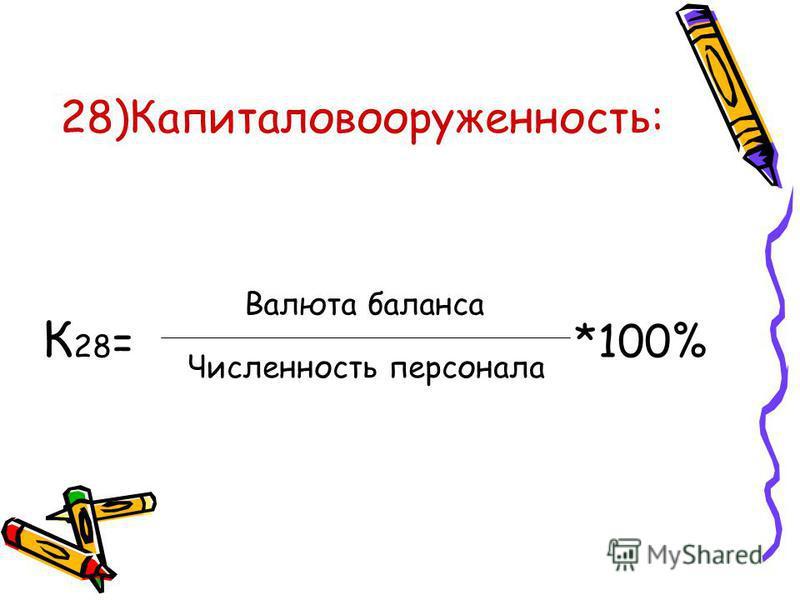 28)Капиталовооруженность: К 28 = *100% Валюта баланса Численность персонала