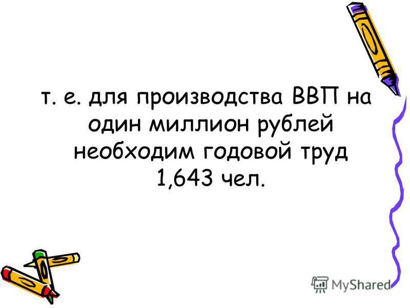 т. е. для производства ВВП на один миллион рублей необходим годовой труд 1,643 чел.