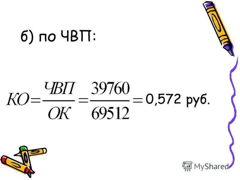 б) по ЧВП: 0,572 руб.