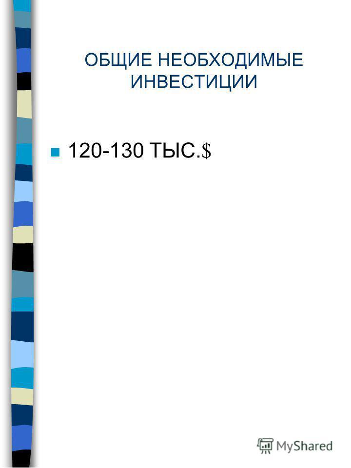 ОБЩИЕ НЕОБХОДИМЫЕ ИНВЕСТИЦИИ 120-130 ТЫС.$