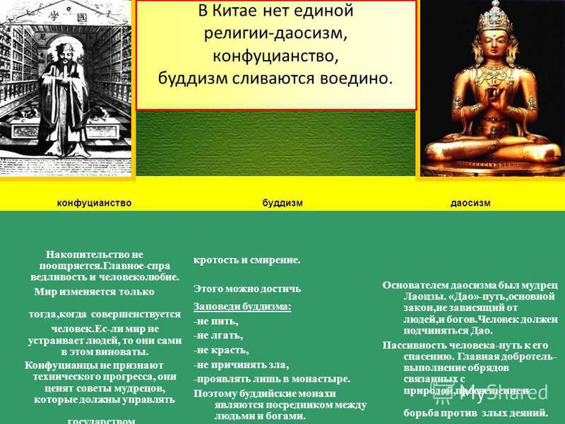 конфуцианство буддизм даосизм Накопительство не поощряется.Главное-справедливость и человеколюбие. Мир изменяется только тогда,когда совершенствуется человек.Ес-ли мир не устраивает людей, то они сами в этом виноваты. Конфуцианцы не признают техничес