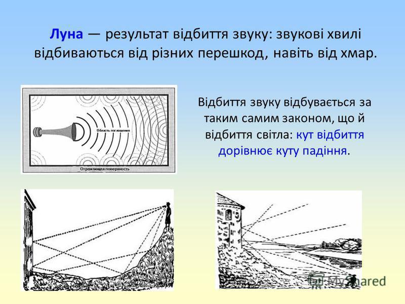 Луна результат відбиття звуку: звукові хвилі відбиваються від різних перешкод, навіть від хмар. Відбиття звуку відбувається за таким самим законом, що й відбиття світла: кут відбиття дорівнює куту падіння.