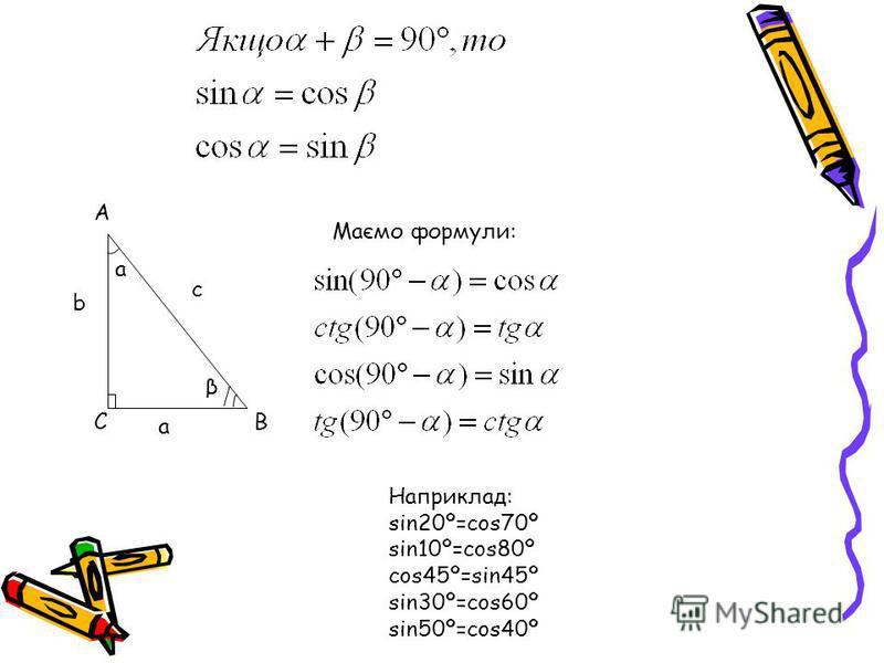 Наприклад: sin20º=cos70º sin10º=cos80º cos45º=sin45º sin30º=cos60º sin50º=cos40º a β C A B b c a Маємо формули: